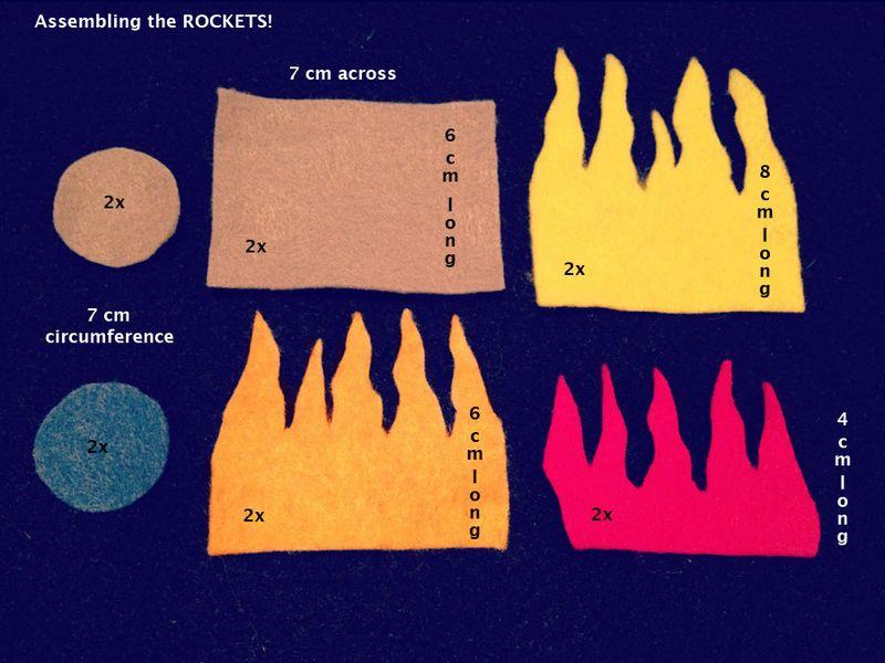 Rocket assembly 1